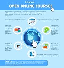 Так называемые базы данных открытых онлайн-ресурсов (MOOC— Massive Open Online Courses) даже не вызывает сколько-нибудь серьезного беспокойства в российских вузах