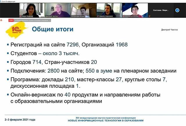 НИТ 2021
